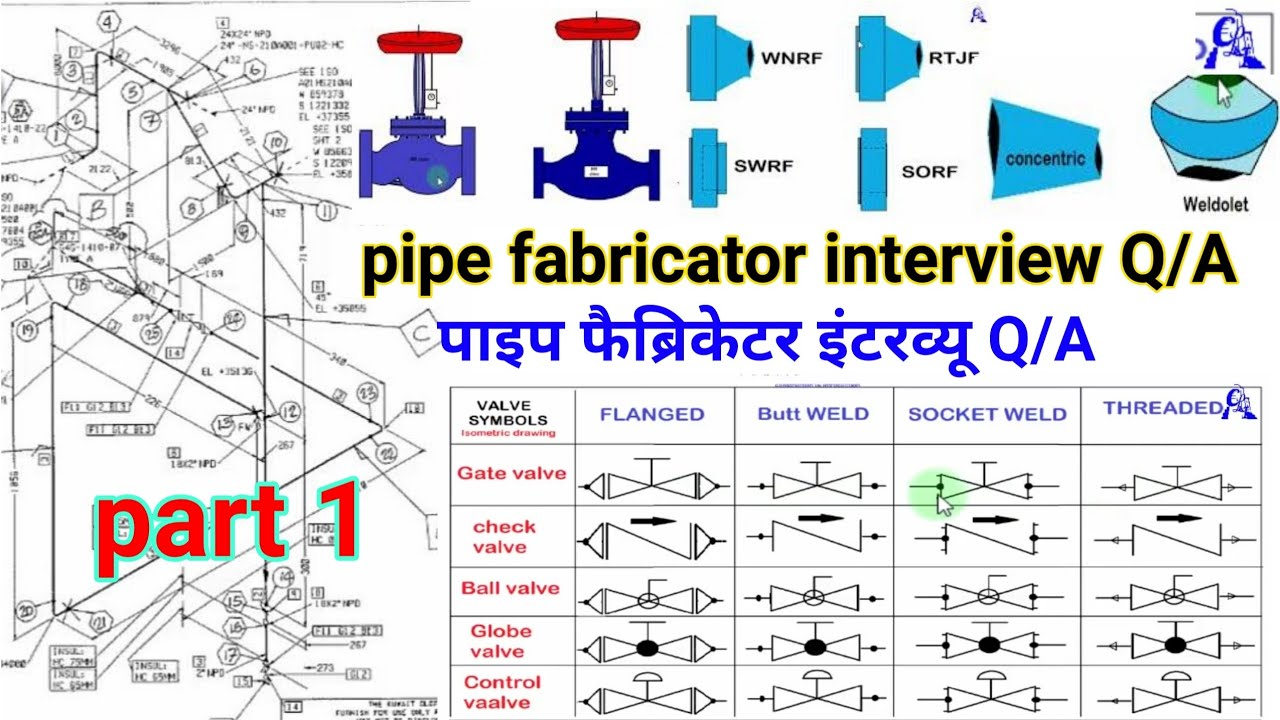 pipefitter1video pipe fabricator interview questions answers isometric pipe drawing symbols hindi [ 1280 x 720 Pixel ]