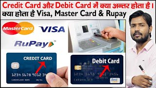 ATM Card | Plastic Money | Credit Card | Debit Card | VISA | RUPAY | MASTER Card | Card Network