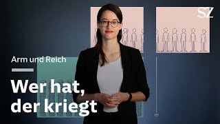Vermögensungleichheit in Deutschland