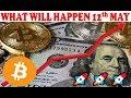 Bitcoin Halving Price Prediction May 2020