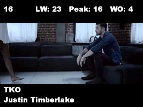 Top 40 Music Countdown 01102014