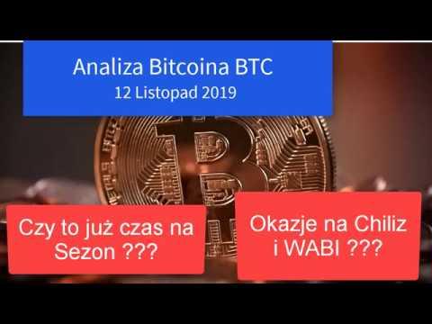 Co Dalej Z Bitcoinem ?? Analiza BTC  I Kryptowalut Chiliz I WABI 12 Listopada 2019