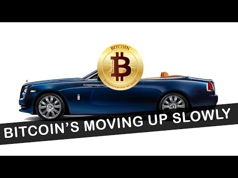 Bitcoin's Rise To $6,8000 - BITCOIN BELIEVERS OR BLACKROCK?