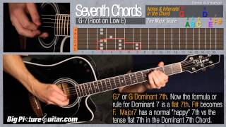 G Dominant 7th - Root note on Low E-string explained with intervals from the Major Scale