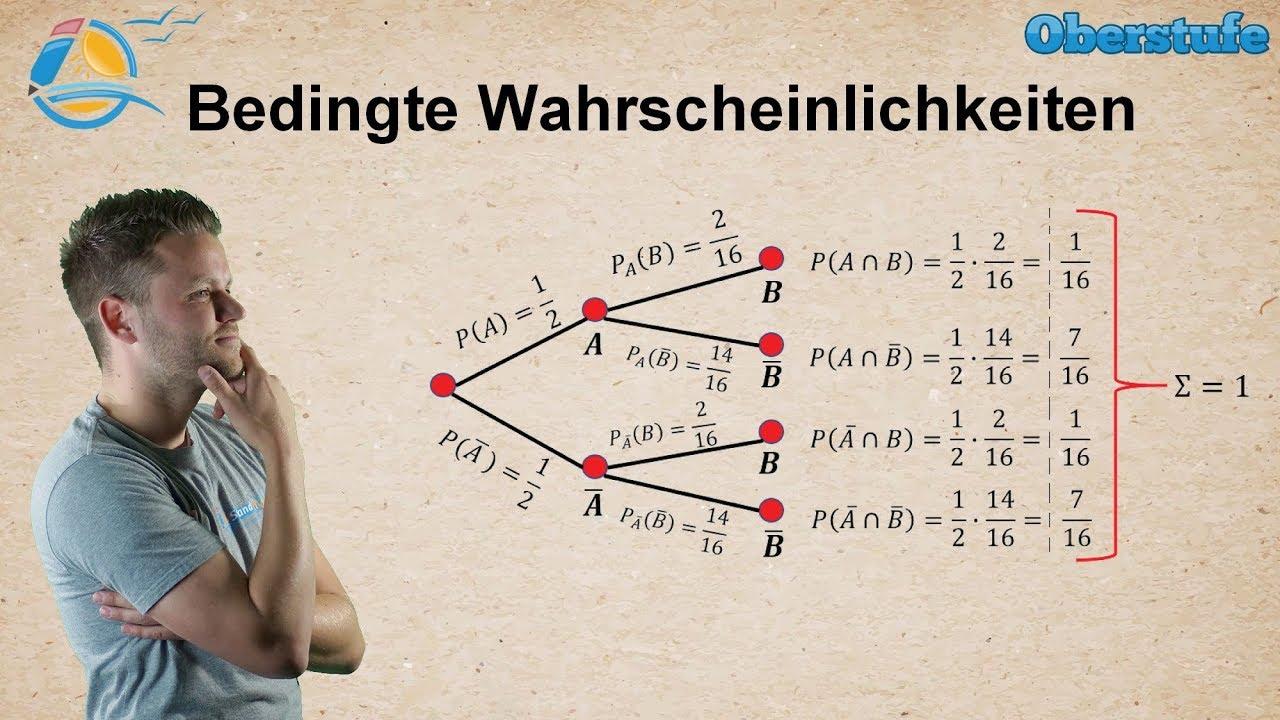 Nett Was Ist Ein Bilddiagramm Fotos - Der Schaltplan - greigo.com