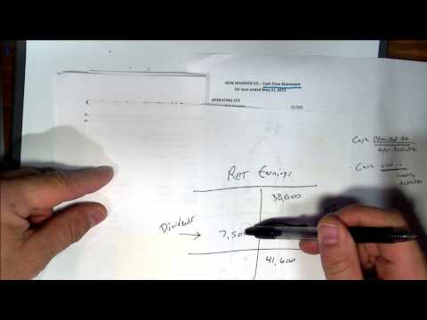 Accounting 2 - ACCT 122 - Program #220 - Cash Flow Statement - Postscript