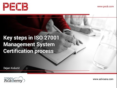 Key steps in ISO 27001 Management System Certification process