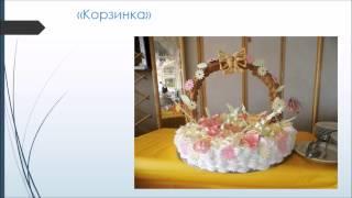 видео Купить Торт на день рождения маме на заказ с фото в Москве с доставкой