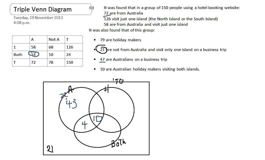Triple Venn Diagrams