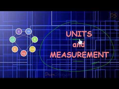 Unit and measurement class 9 icse || Revised syllabus