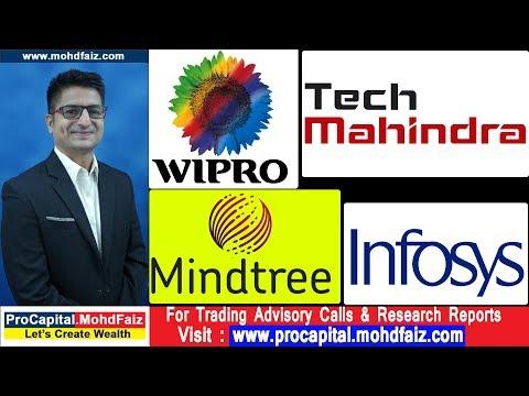 WIPRO TECH MAHINDRA MINDTREE INFOSYS