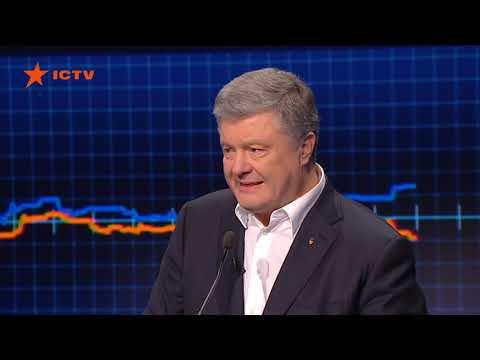 Порошенко назвал главные риски для Украины