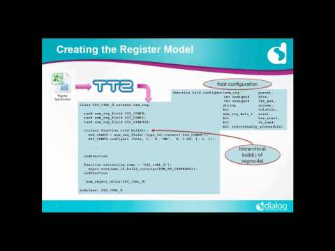 UVM Register Layer - TVS DVClub Recording - Dialog on April 23, 2012