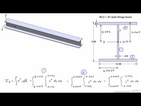 Area Moment of Inertia of a Wide-Flange Beam - YouTube