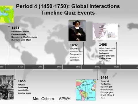 Why AP World History Is Important ?