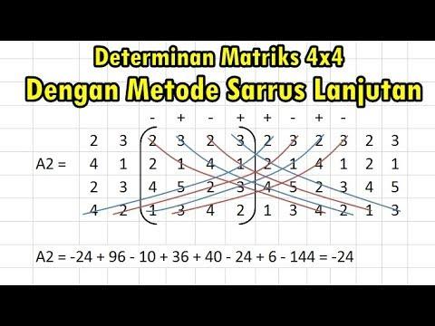 determinan-matriks-4x4-dengan-metode-sarrus-lanjutan-(penjelasan-&-contoh-soal)