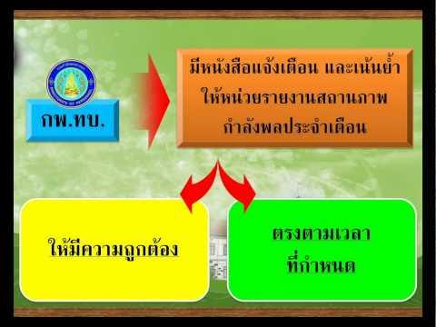 กพ.ทบ.ชี้แจงการปฏิบัติ (3)
