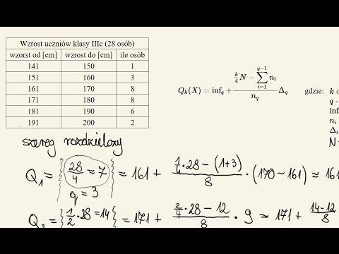 Kwartyle - Definicja, Przykłady, Wyjaśnienie