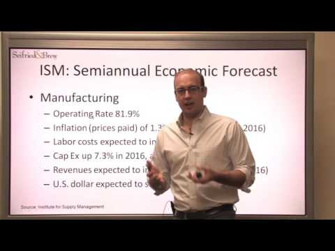 ISM Semiannual Forecast and Fed Funds Futures