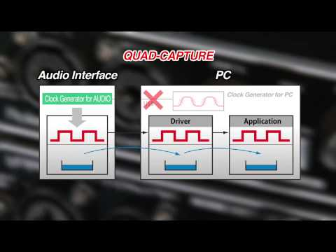 Roland Quad Capture USB 2 0 Audio Interface Overview