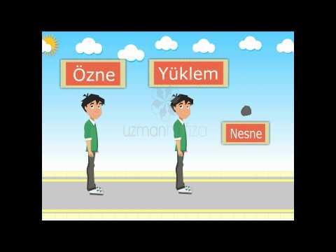 dünyanın en hızlı ingilizce gramer öğrenme metodu  uzman hafıza  ingilizce kelime ezberleme 5