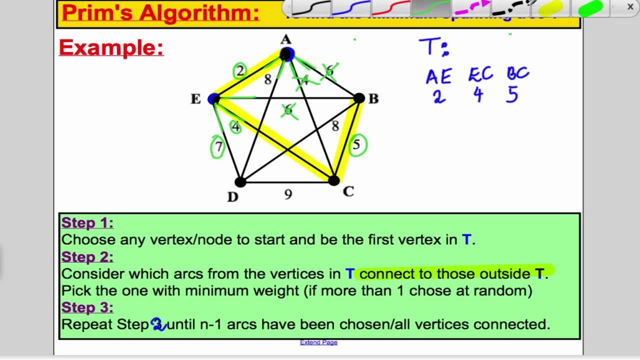 Prim's Algorithm (Tutorial 9) D1 EDEXCEL A-Level