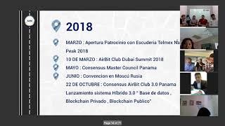 Airbit Club 3.0 Elite Team