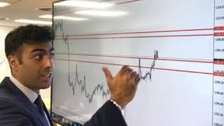 XAU/USD Trade Analysis above $1,300 #TradeIn60Seconds