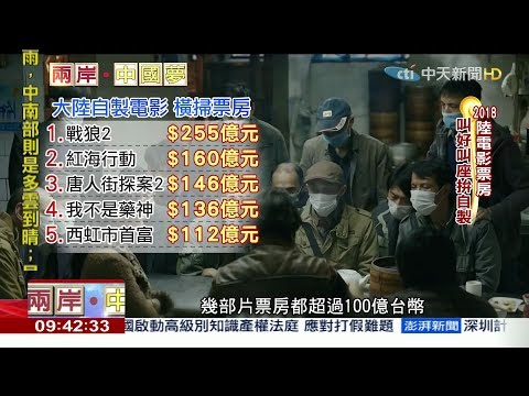 2019.01.13兩岸中國夢/全球「No.1」 大陸電影市場「大噴發」