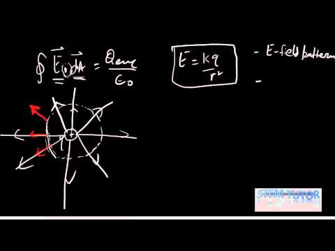 Physics II Lecture5-Gauss's Law