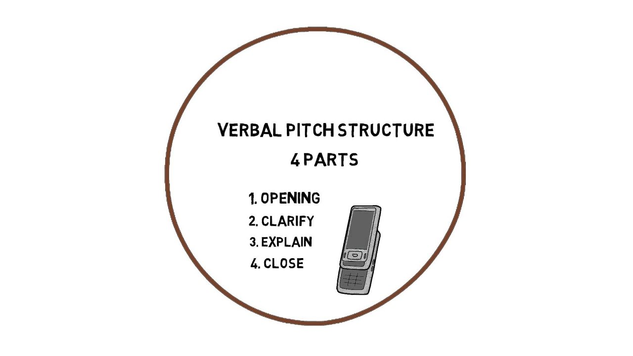 The Elevator Pitch for Job Seekers - YouTube