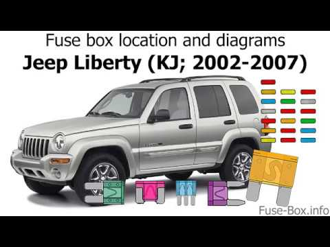 Fuse box location and diagrams  Jeep Liberty  KJ  2002
