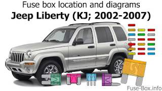 fuse box location and diagrams: jeep liberty (kj; 2002-2007) - youtube  youtube