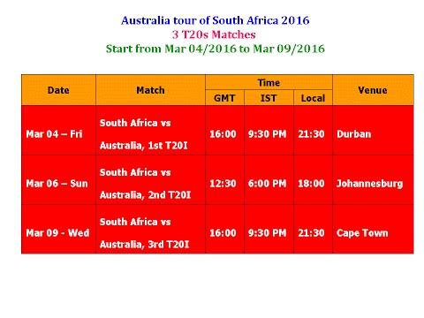 Australia Vs South Africa Schedule Big 3 T20s