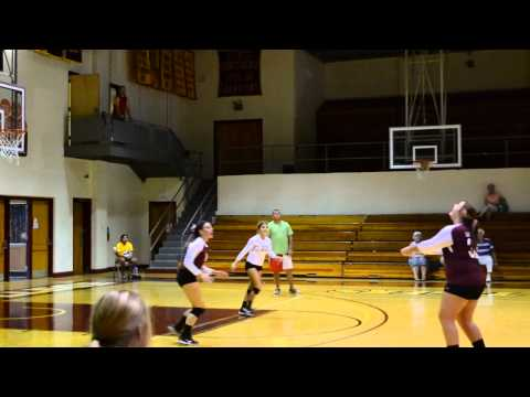 Hiwassee College Volleyball.. 2015 Promo