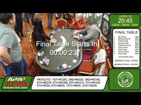 Irish Amateur Poker Championship Final Table