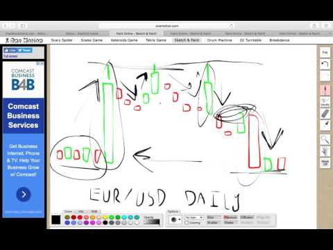 Learn to Trade Forex with Binary Options
