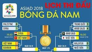Lịch thi đấu tứ kết bóng đá nam asiad 2018