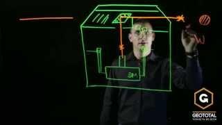 видео Ротационные нивелиры