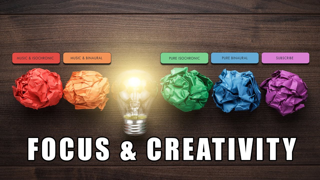 focus creativity creative thinking visuali with loop
