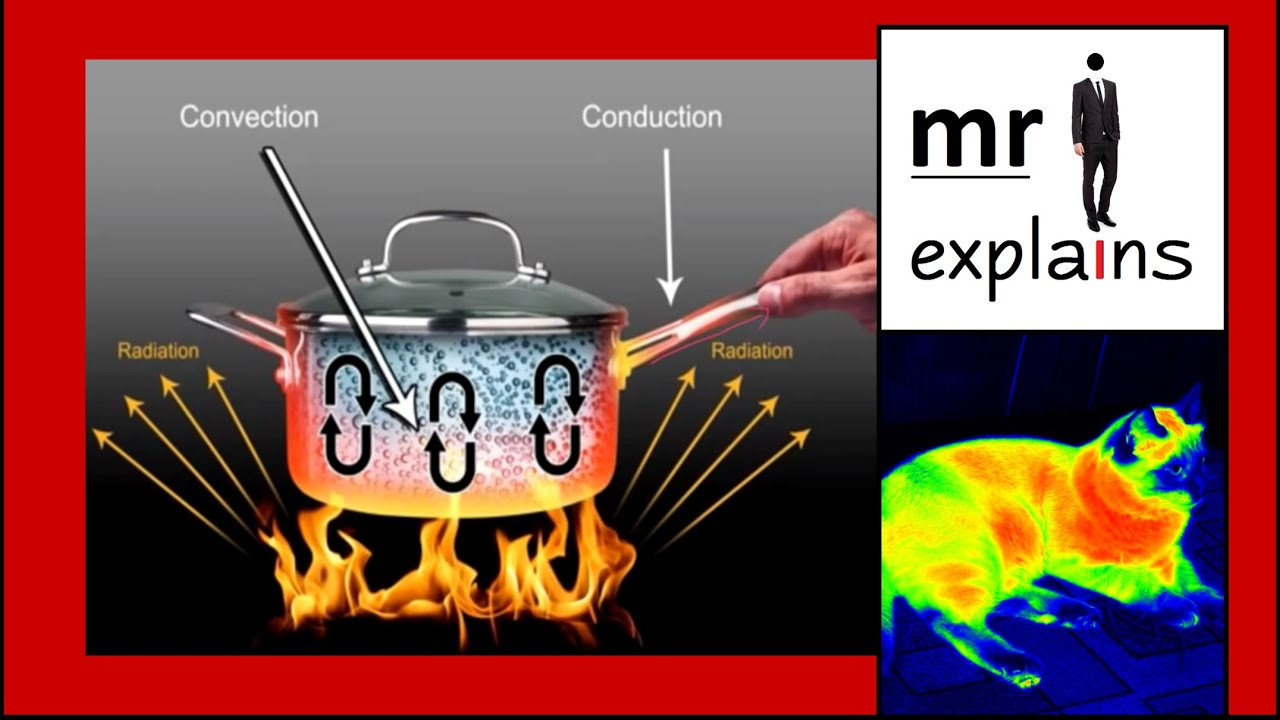 Mr I Explains The Methods Of Heat Transfer Conduction Convection