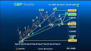 Elliott Wave Strategy #GBPUSD - The Three Trendline Rule Adds to Clarity #forex