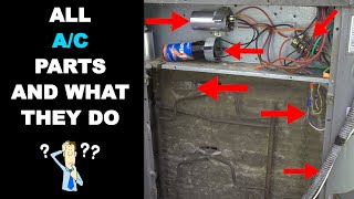 Скачать All AC Parts And What They Do