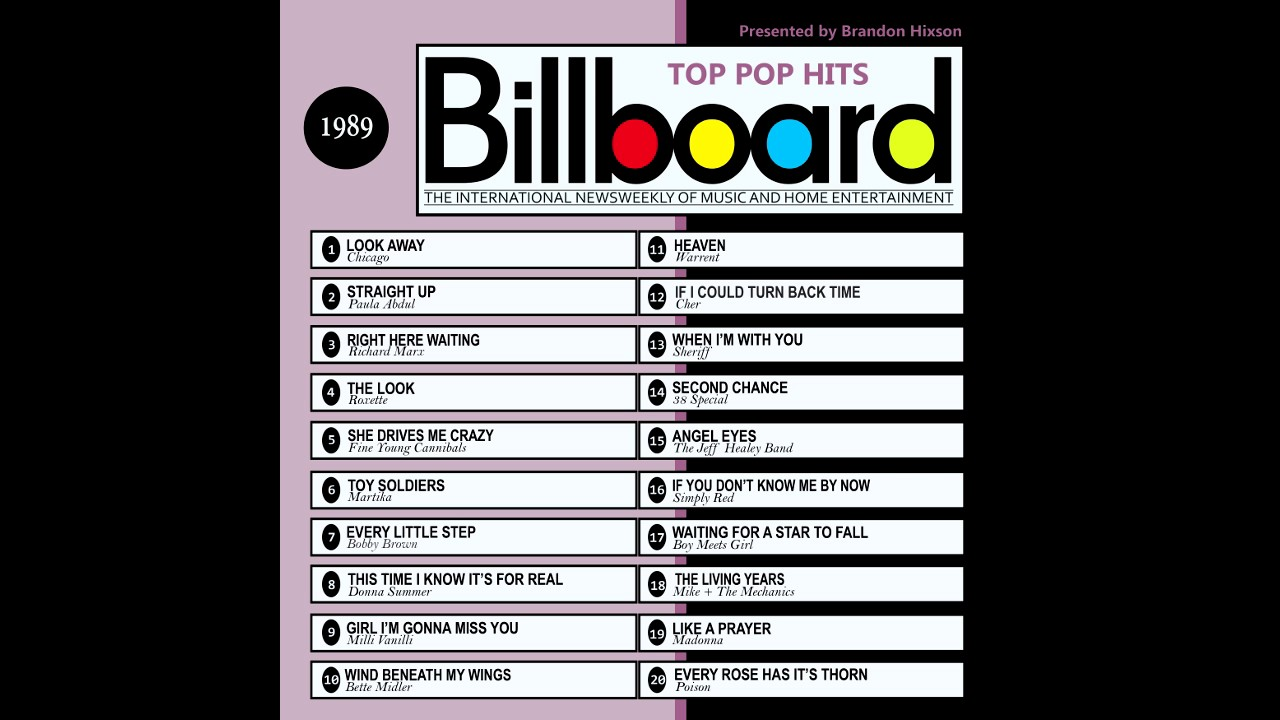 Image result for 1989 top 20 songs