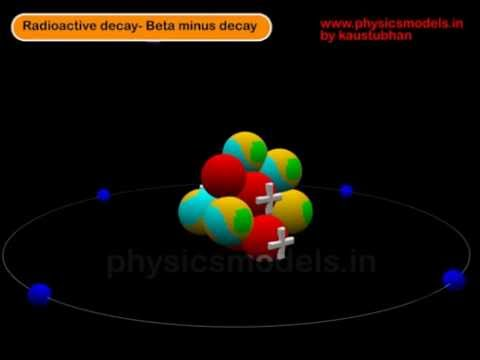 physics-Radioactive Decay- Beta Minus Decay