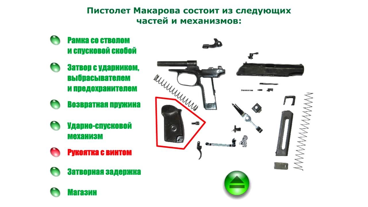 Составные части пистолета картинки макарова пистолета макарова, талисманами