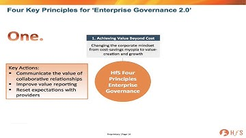 4 Principles of Governance 2.0