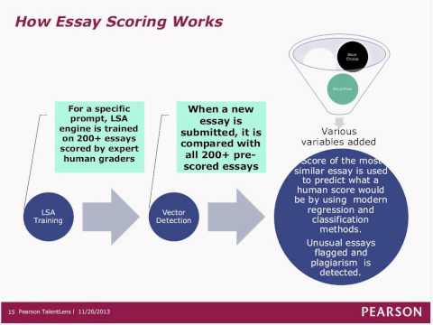 Webinar on Writing for business The often taken for granted predictor of performance and business gr