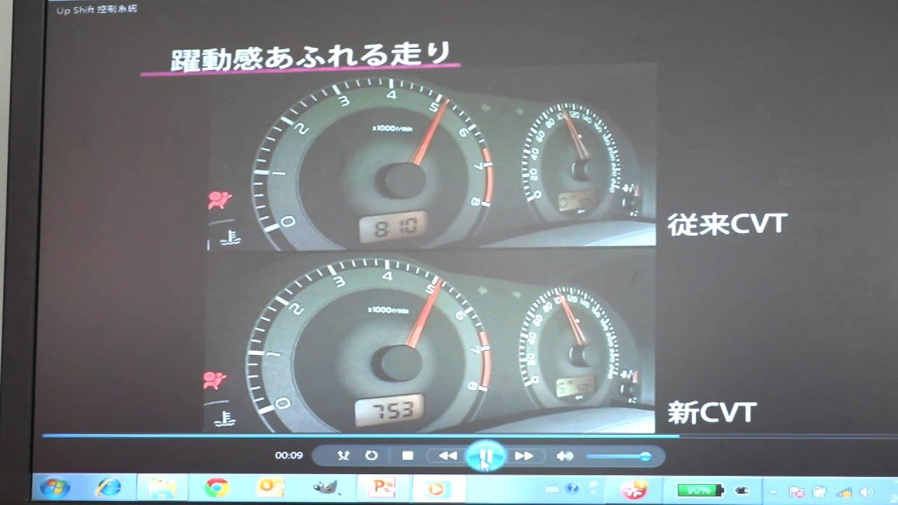 all new corolla altis vs civic grand avanza e g toyota 2013 altissuper cvt i引擎 up shift
