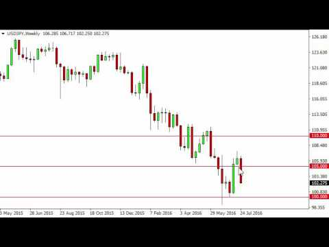 USD/JPY Forecast for the week of August 01 2016, Technical Analysis